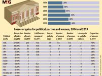 Beyond numbers in SA politics